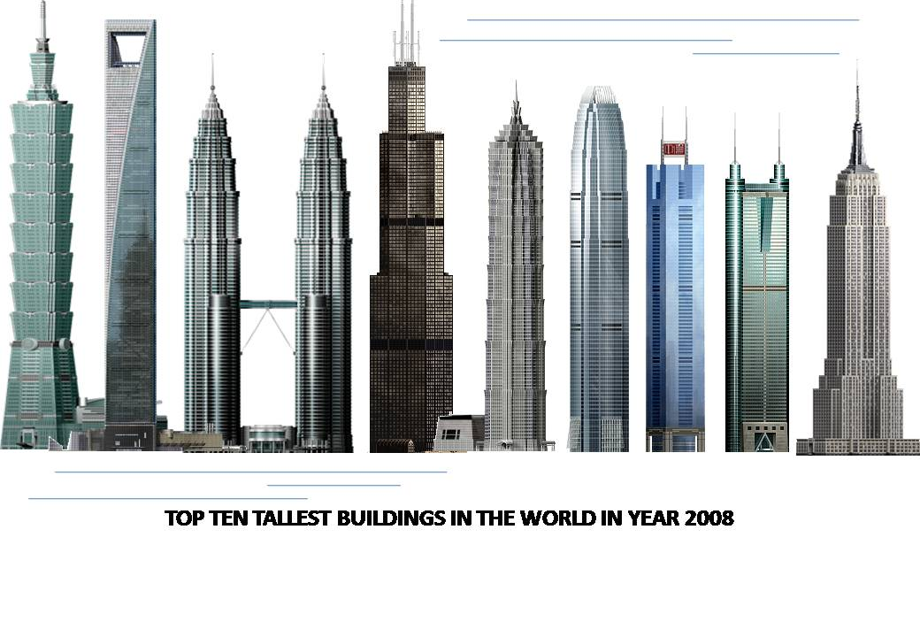 Tallest Building In The World. 10 tallest buildings