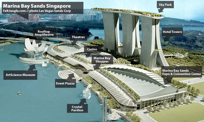 Marina Bay Sands opened officially… | My Blog City by Vincent Loy