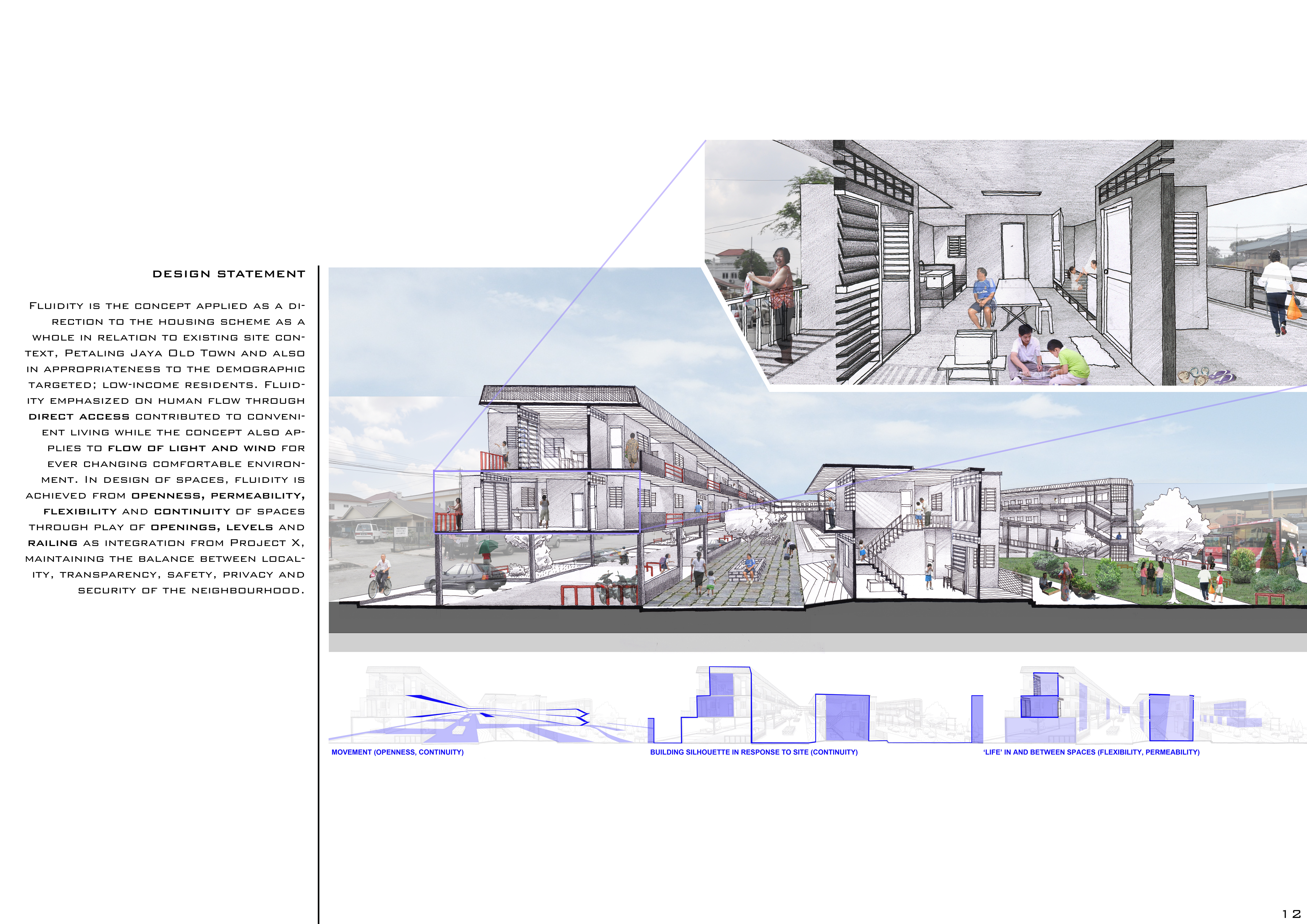 Architecture Design Concept Statement a brief cover: architecture design 302 | my blog cityvincent loy
