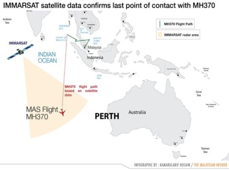MH370-IMMARSAT_satellite_data-indian_ocean-graphic-240314-TMI-Kamarul_540_403_100