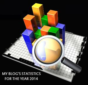 2014 blog statistics image