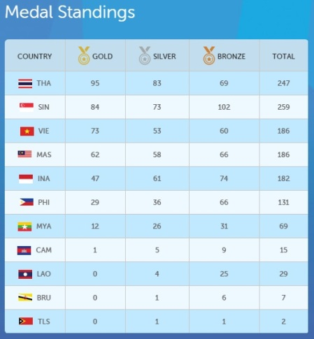 sea2015final