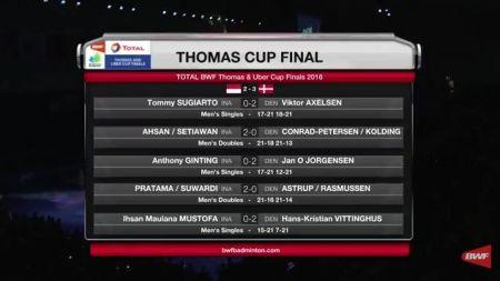 2016 Thomas Cup